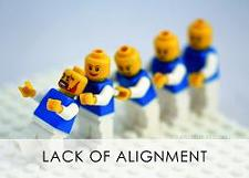 LEGO Lack of Alignment, Creative Thinking