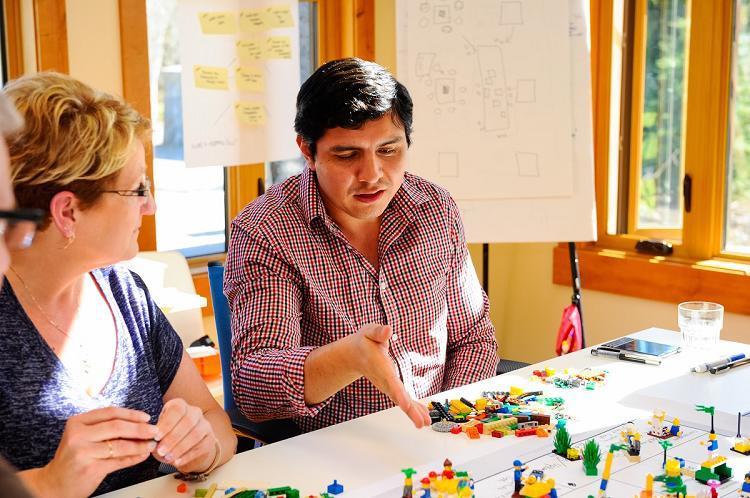 LEGO Serious Play Strategic Thinking
